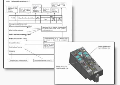 FHA: Functional Hazard Assessment & SSA: System Safety Assessment
